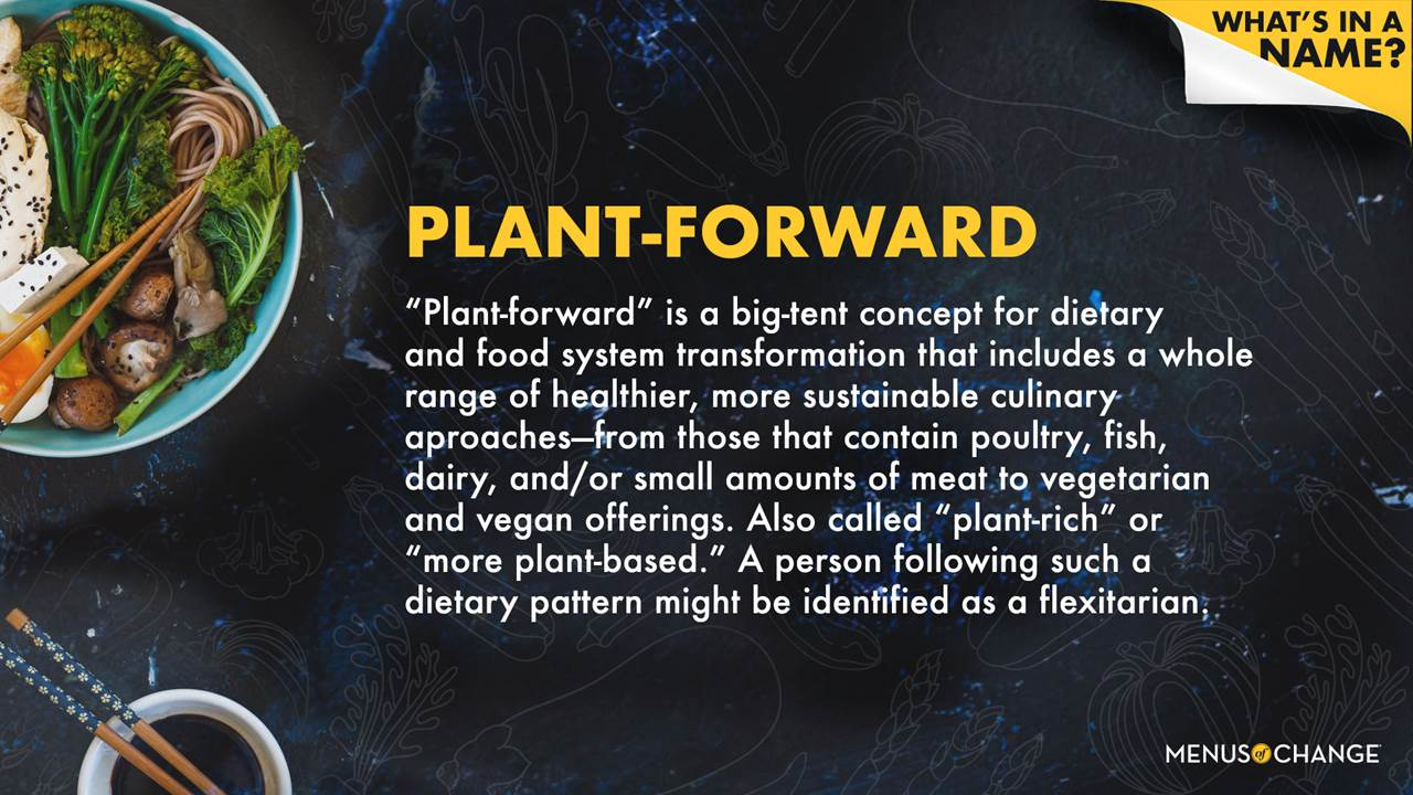 Plant-Forward-Diet.JPG