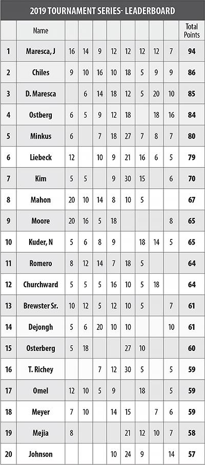 golf-stats.jpg