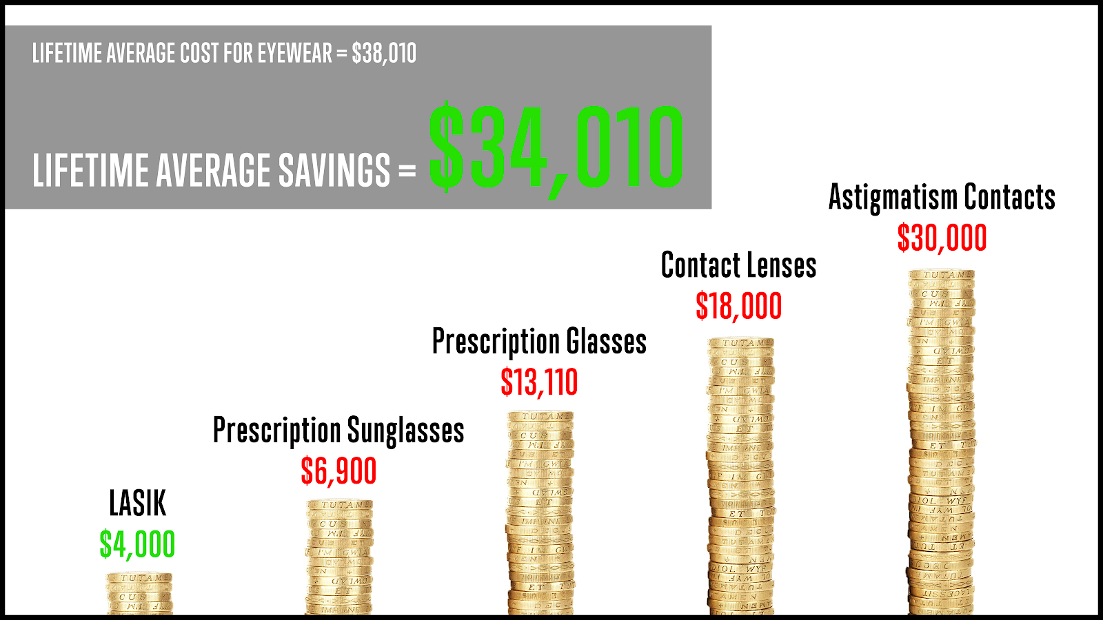 LASIK SAVINGS GRAPHIC2.png