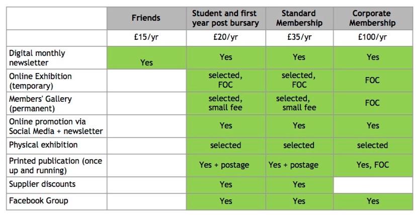 Untitled+spreadsheet+-+Sheet1.jpg