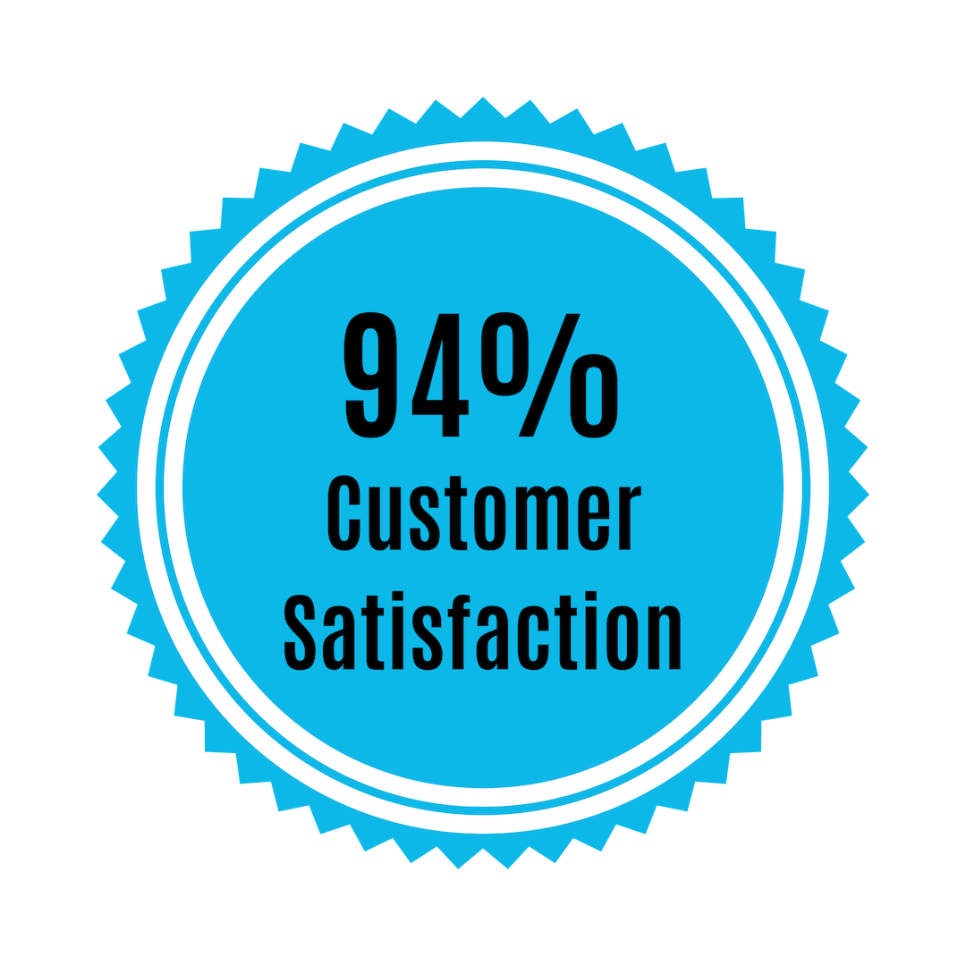 98% CUSTOMER SATISFACTION.png