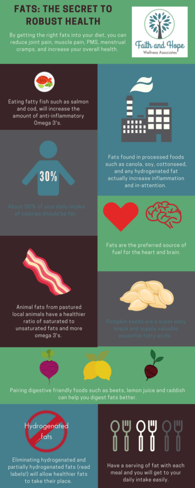 Fats_-The-secret-to-less-inflammation-e1531600313793.png