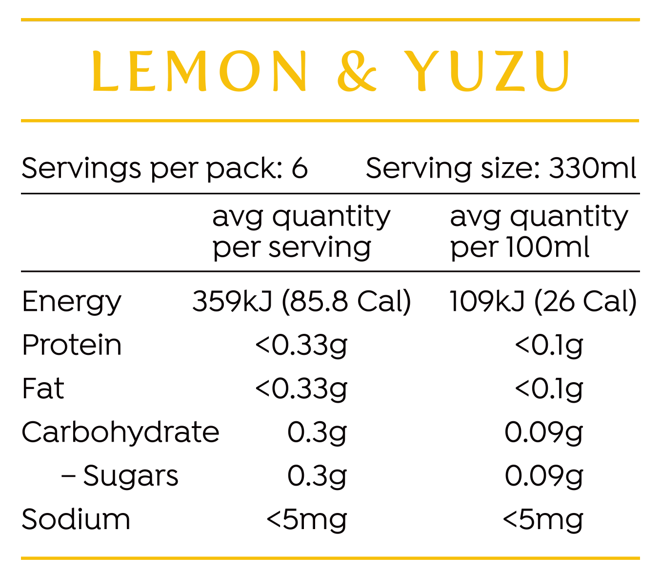 - Our drinks are made simply – with sparkling water, fermented and distilled cane sugar, a dash of real fruit flavour, and a hint of stevia. That's it!Each can of our Lemon and Yuzu has less than 0.3 grams of sugar ( for reference, a can of Coke has about 35 grams!!), and is only 85 calories. So if you're on a low-calorie or low-carb diet, like Keto or Paleo, check out our nutritional panel - and see if it's right for you.We're currently producing Berry & Blackcurrant and a Lemon & Yuzu ( which is the nutritional panel to the left), with Apple & Feijoa on the way. There's alwats a few tests going on in our workshop too, so make sure you get in contact if you want us to try a new flavour! Follow us on Instagram to stay up-to-date on what we're up to, and where Native's going next.