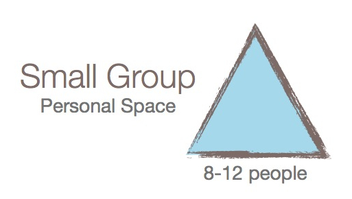Experiment Small Groups - Small Groups are open to everyone. Anyone is welcome to attend. There are men's groups, women's groups, and mixed groups. There's no set number - anywhere from 2 to 12 people can have a meaningful session. The groups usually meet for an hour a week, before work or during lunch or in the evening. Some groups meet in an office conference room with brown-bag lunches, others in restaurants. They begin on time and end when promised.