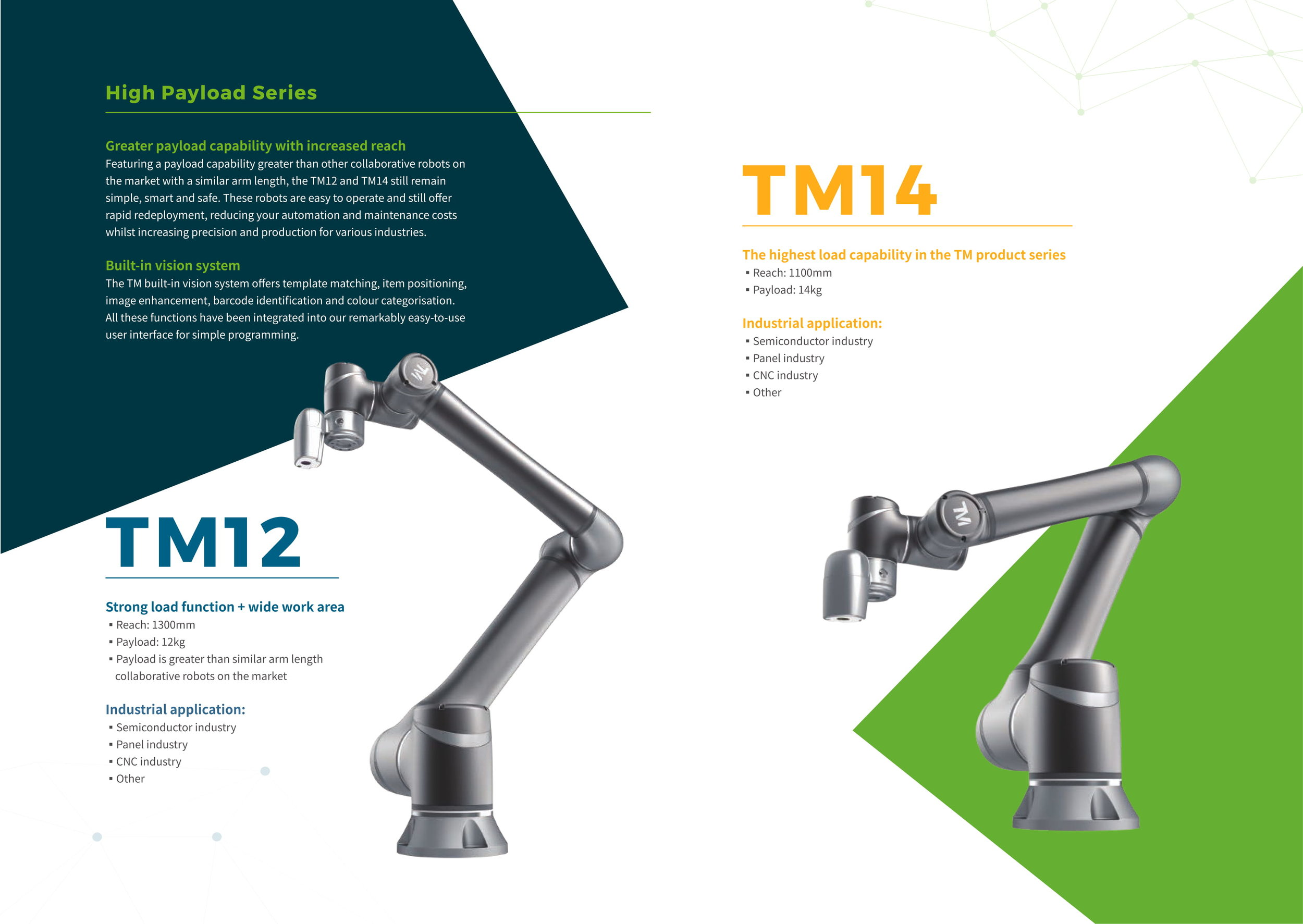 TM Robot — Orbot Labs Inc