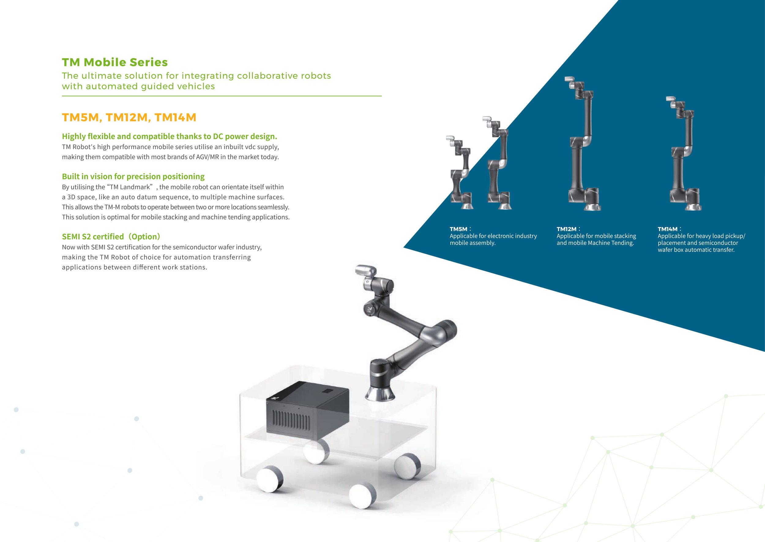 TM Robot Catalog 1-06.jpg