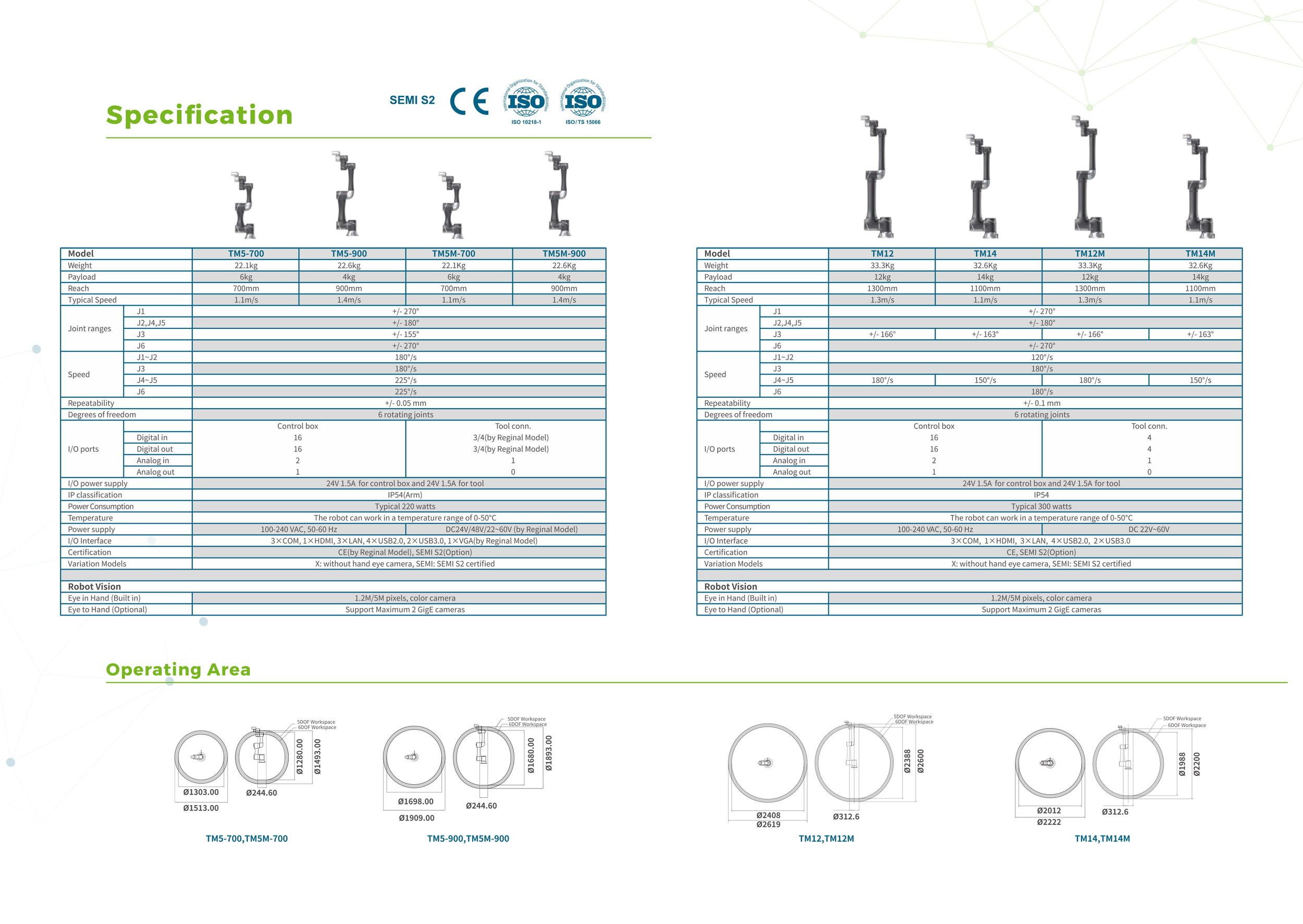 TM Robot Catalog 1-10.jpg