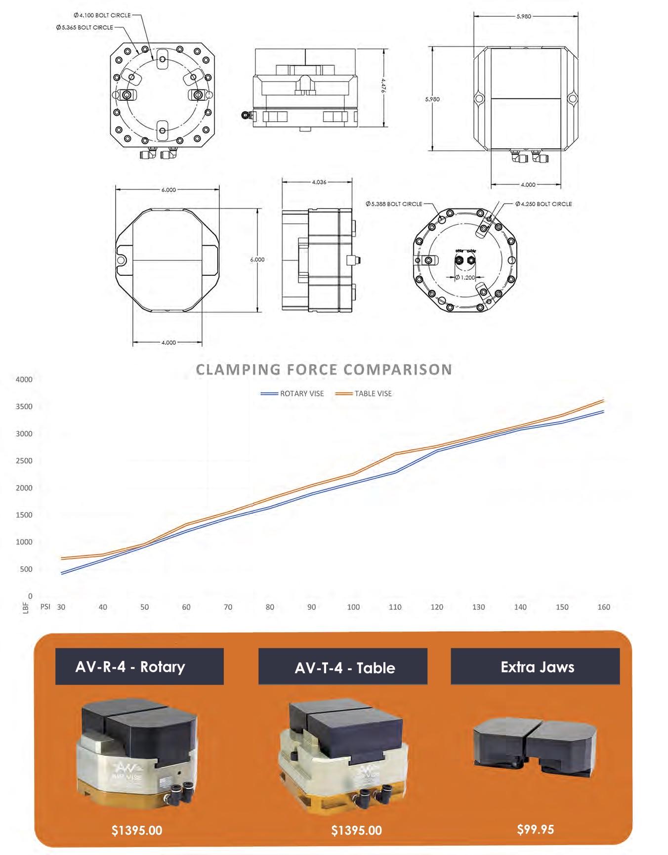 AV&W One Page.jpg