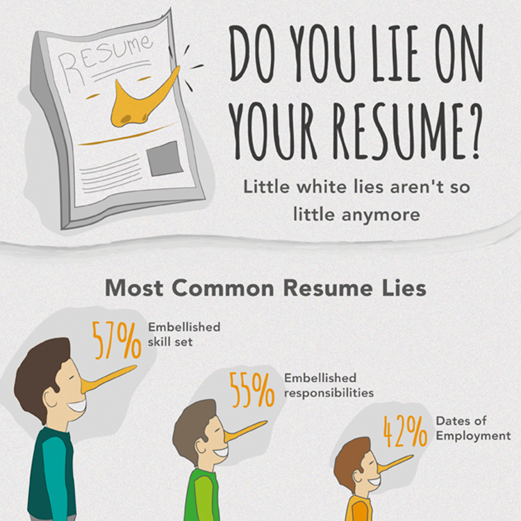 Infographic Vividly Shows Stats and Consequences of Lying on Resumes.jpg
