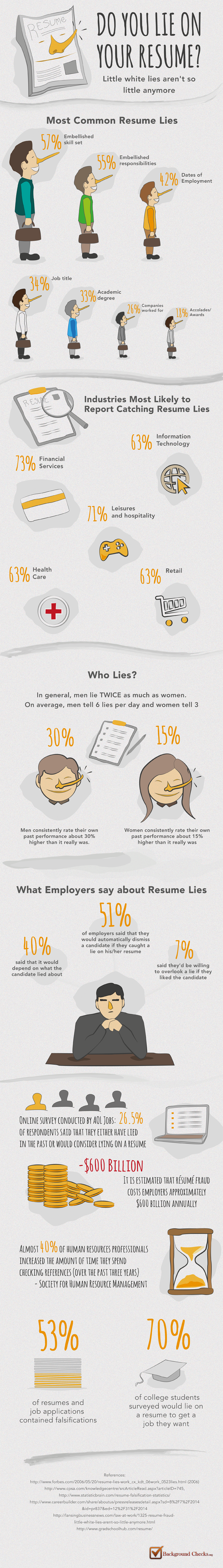 lying-on-resumes_.png