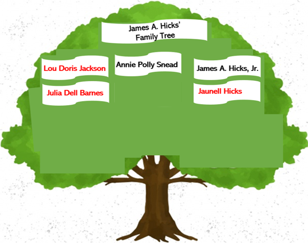 Uncle Buddy Family Tree.png