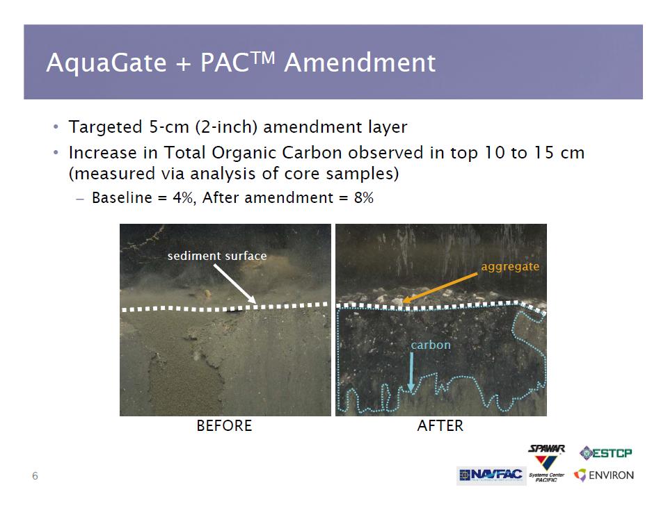 AquaGate+PAC Amendment 2.png