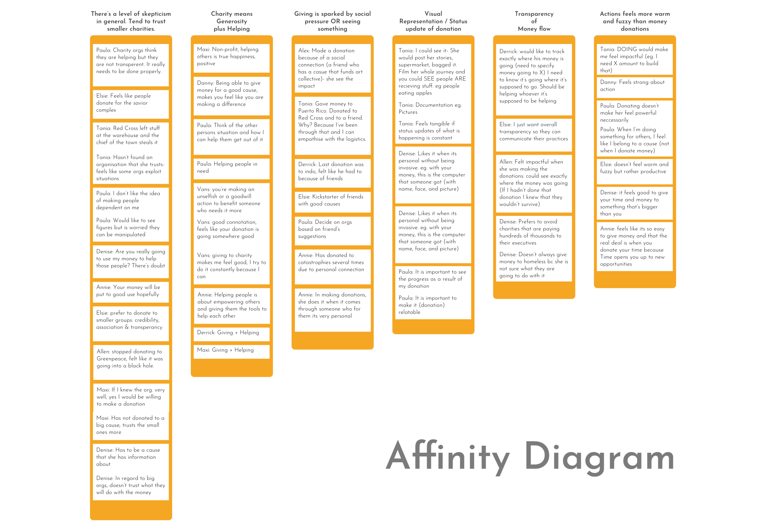 affinity map2.png