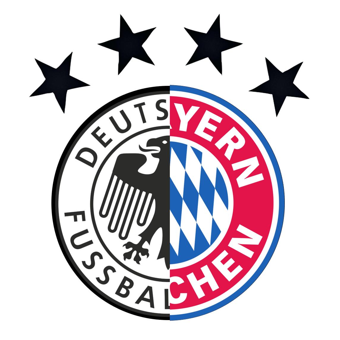 Die Mannschaft Bayern Munchen
