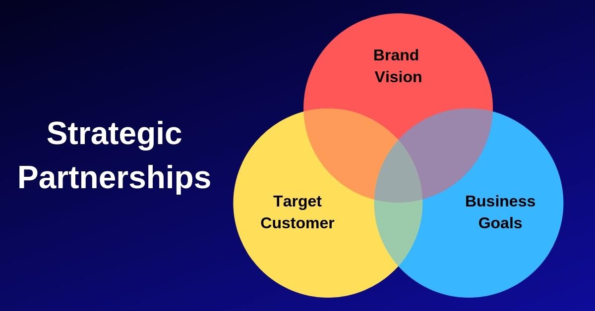 Strategic%2BPartnerships%2BOverview.jpg