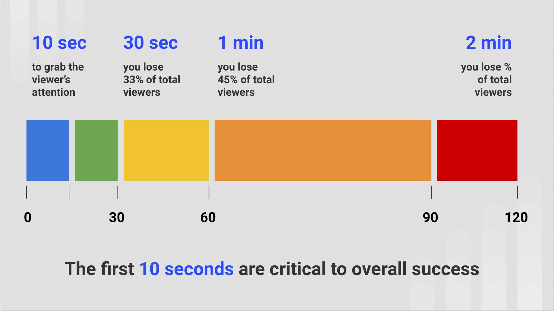 Social Media Video Views.jpg