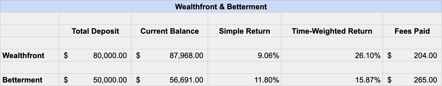 Wealthfront & Betterment.png