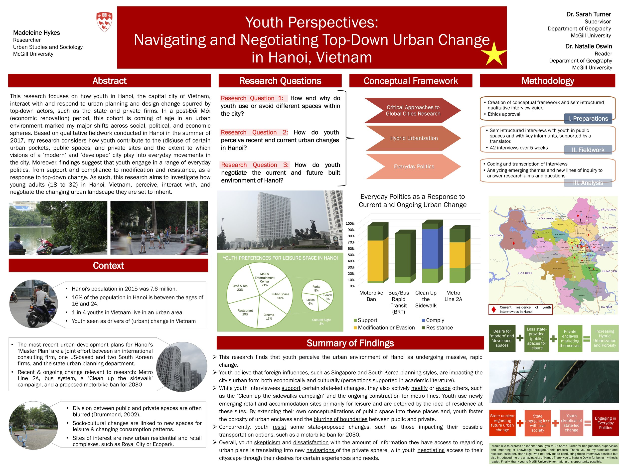 Honours Thesis Poster -
