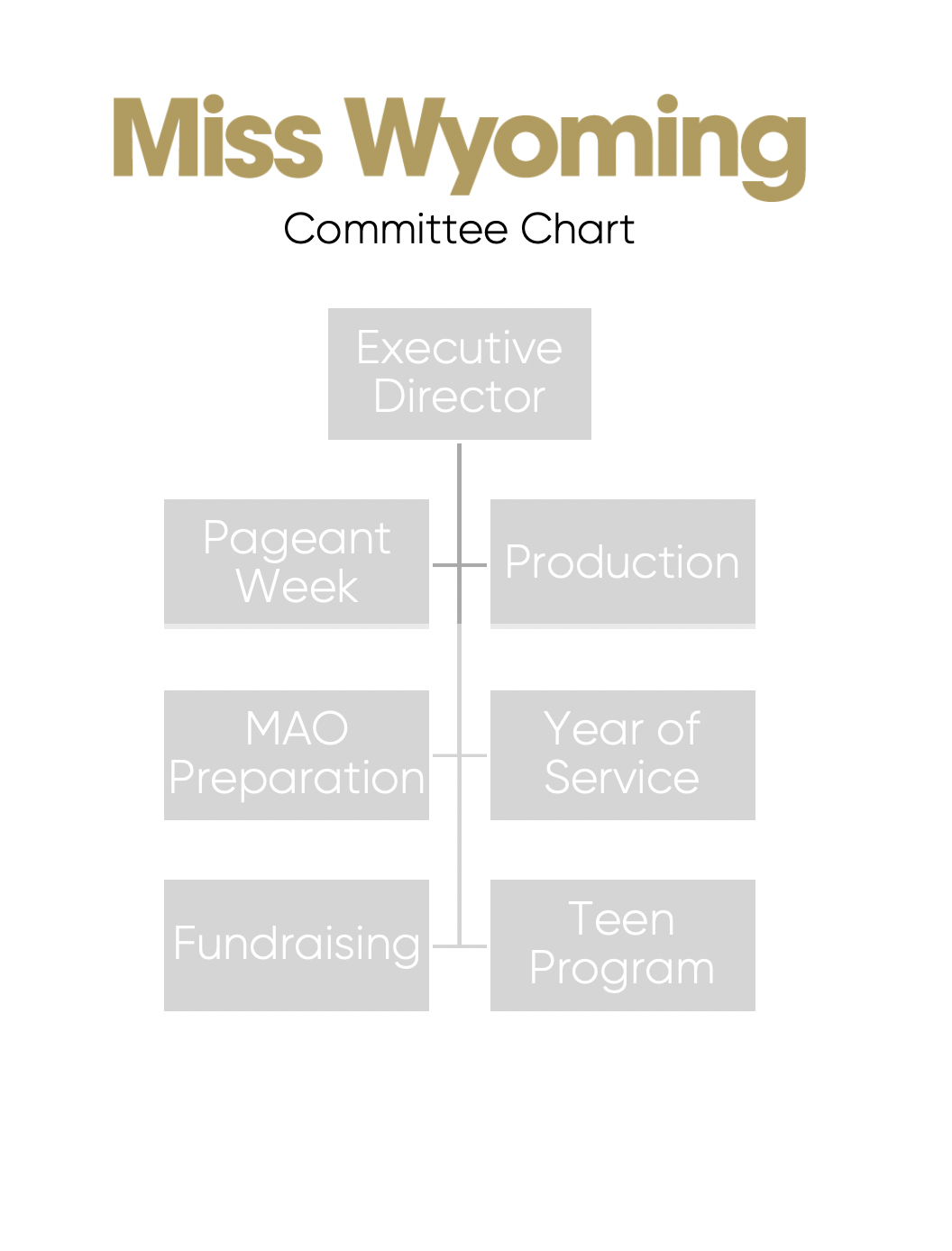 MissWY Committee Chart 2019.png