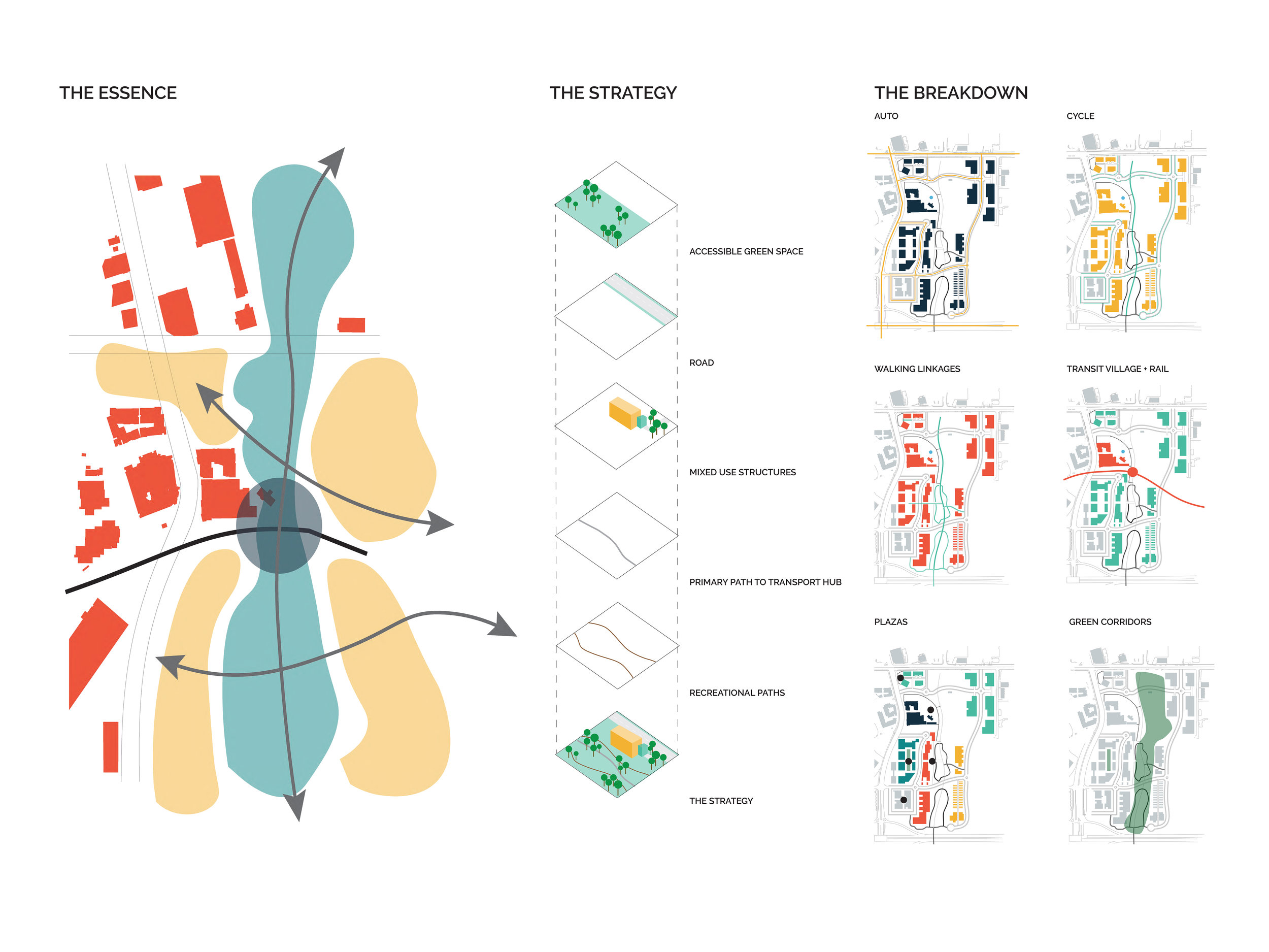 Sebastian Bielski  (ENVD 2130 - Spring 2019): Diagrams explaining the proposed expansion of Boulder, Colorado's Transit Village.