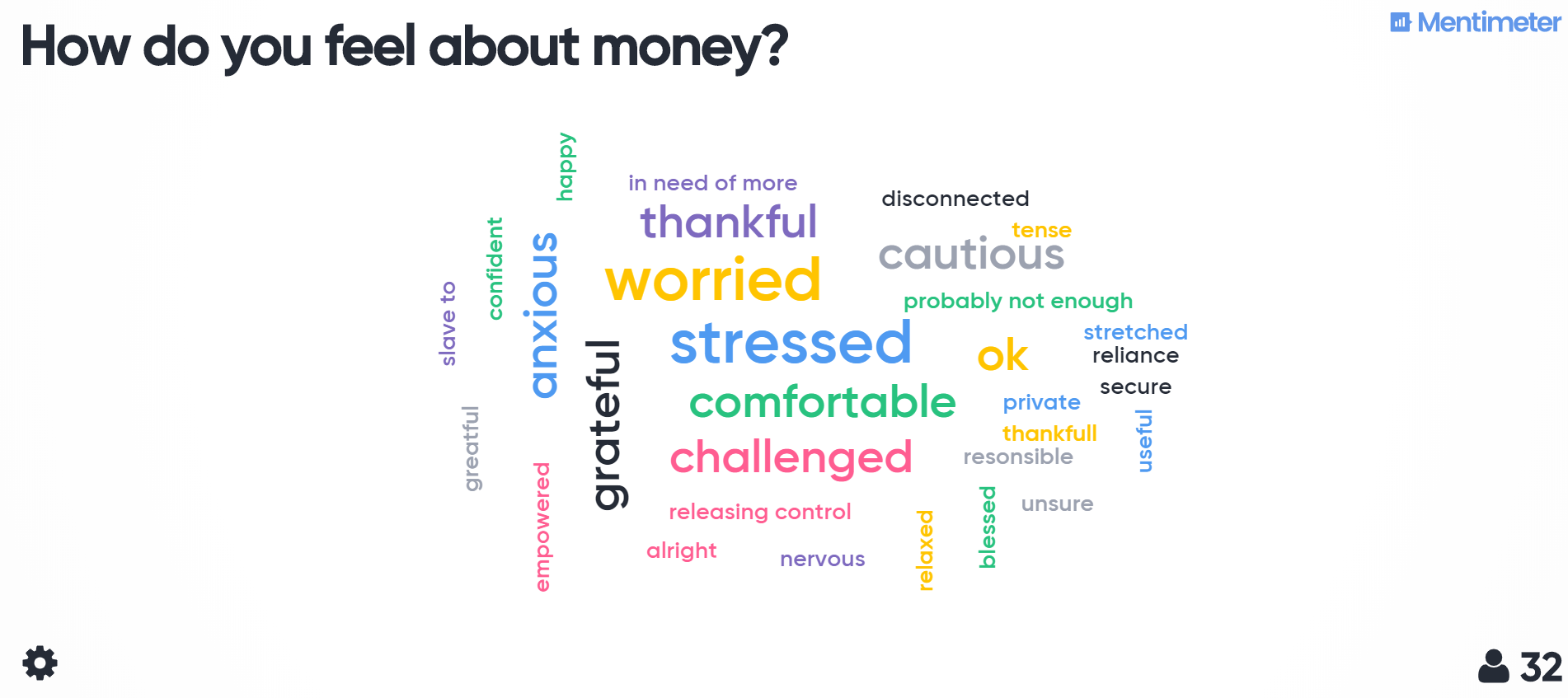 2019-09-15 - How feel about money.png