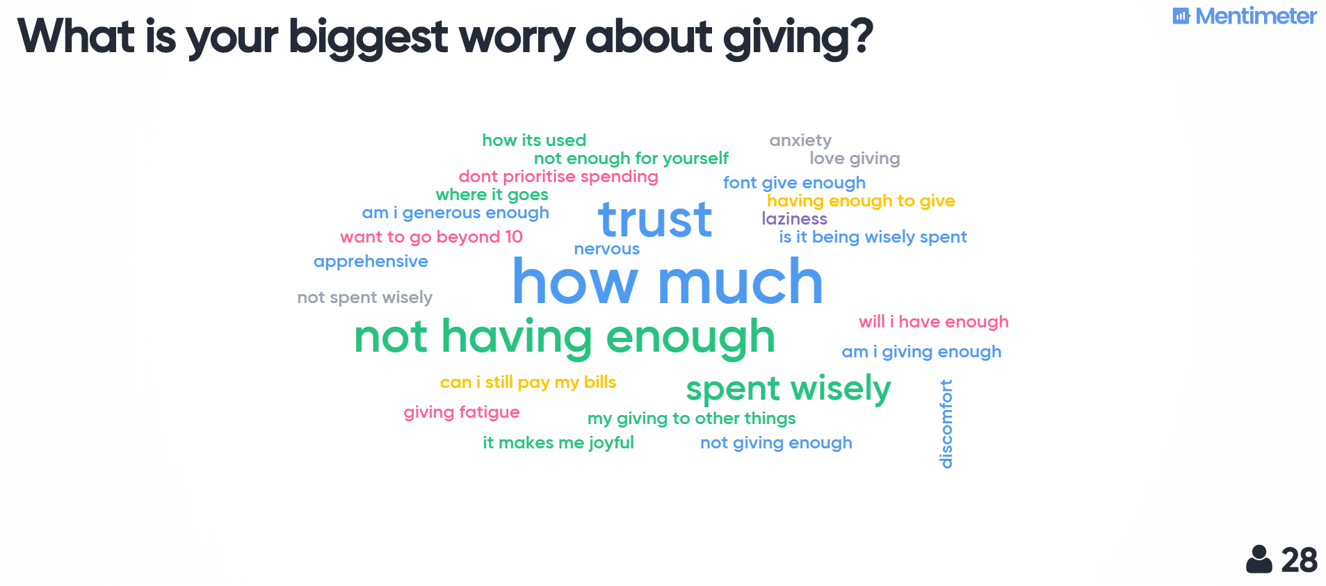 2019-09-15 - Biggest worry about giving.png
