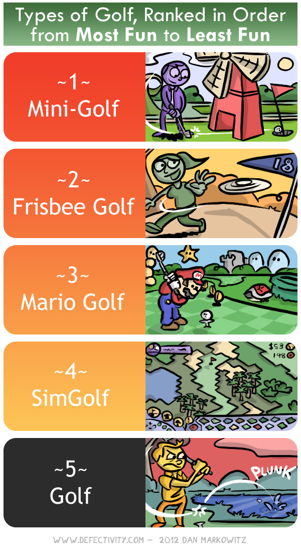 20121009.jpg - Types of Golf, Ranked from Most Fun to Least Fun.jpg