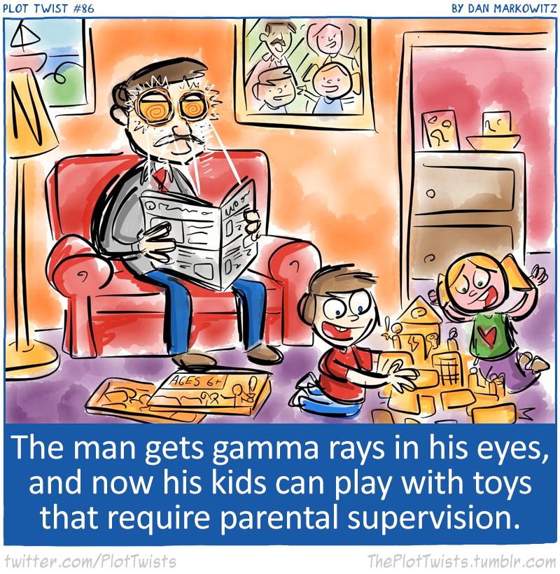 86 - Gamma Rays.jpg