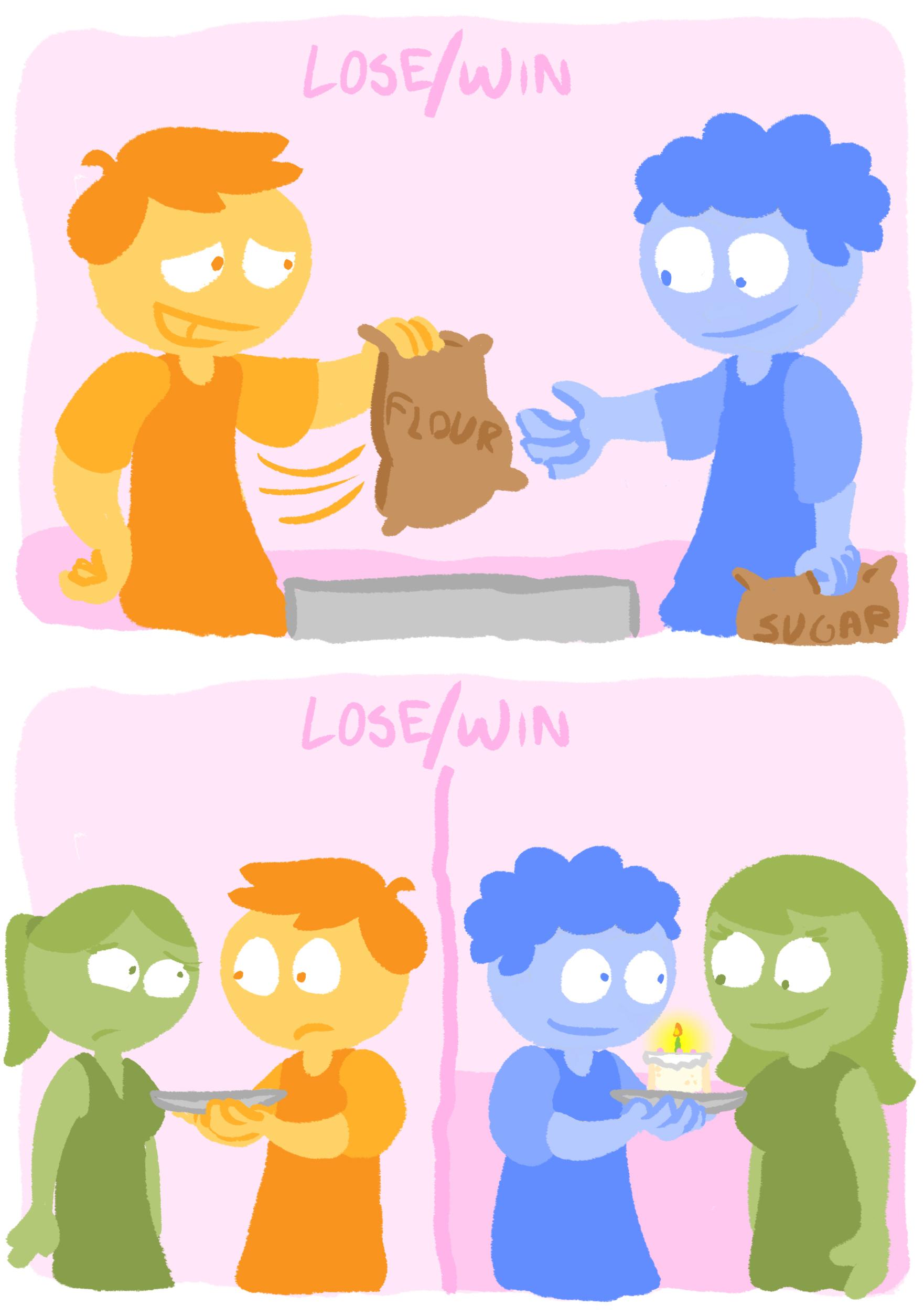 Lose-Win.jpg
