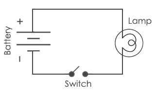 The lines drawn to connect the 3 components are wires.