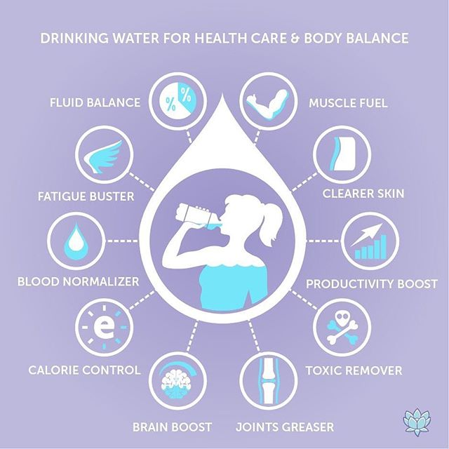 Calculate your weight x 2/3 to know how much water you need to drink per day 💦 Roughly 100lbs=2L 150lbs = 3L 200lbs=4L 💦 do you drink this much each day?