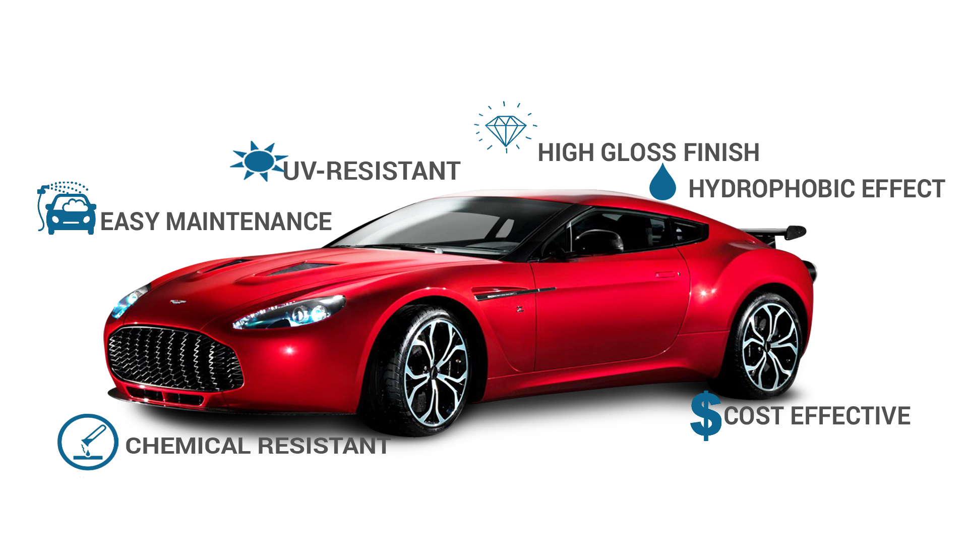 red car graphic.png