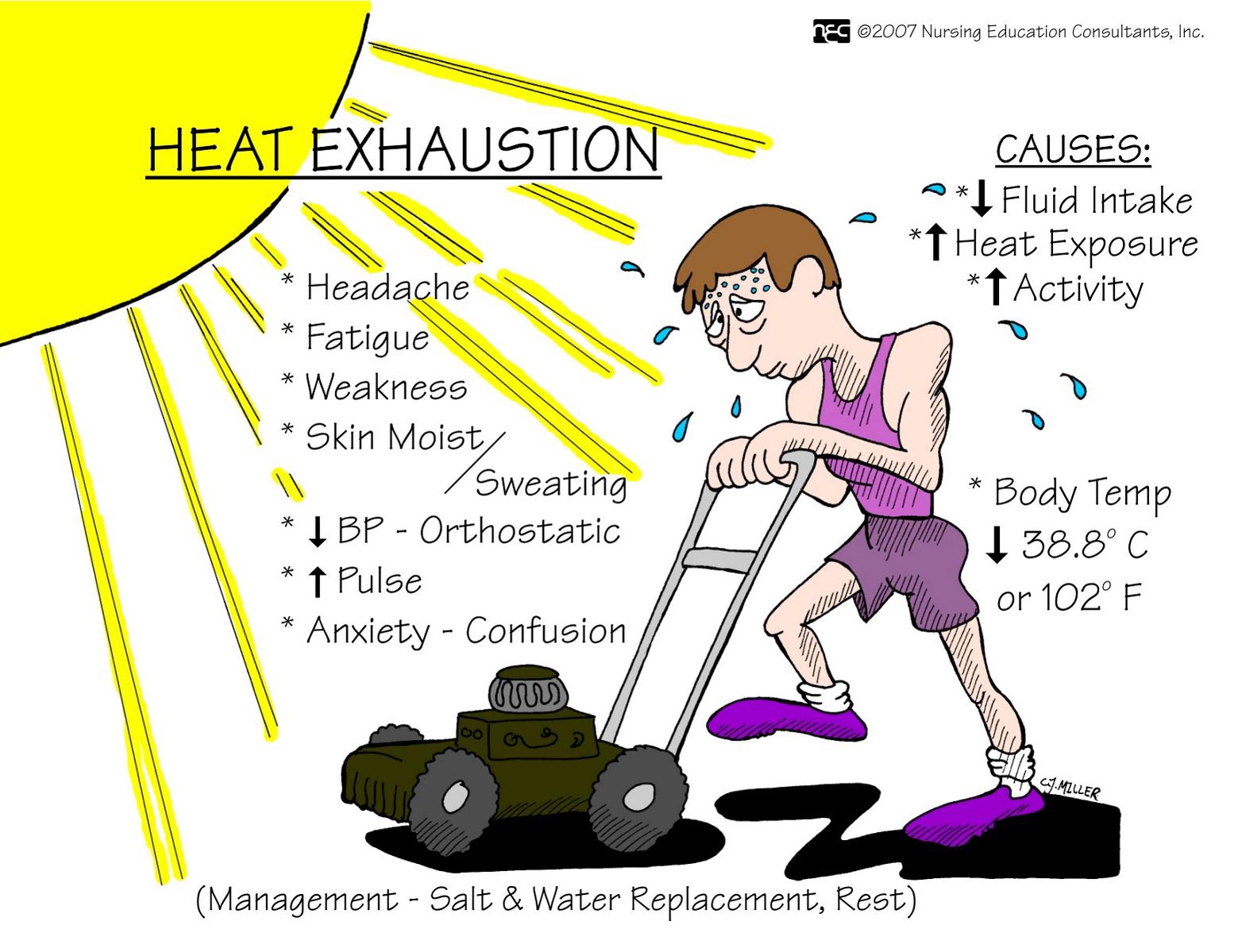 symptoms-of-heat-exhaustion.jpg