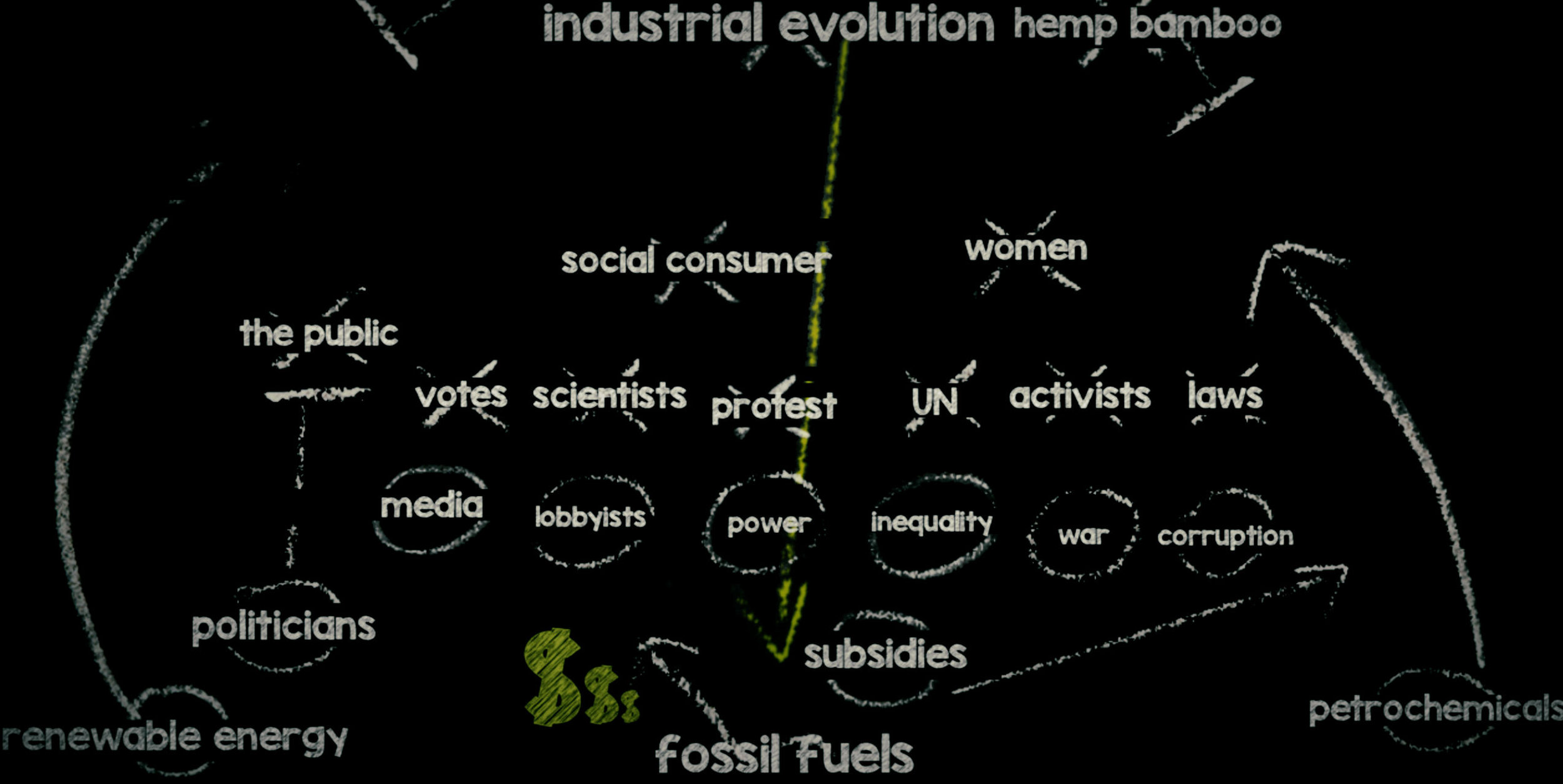 THE STRATEGY - Our mission is to sell hemp & bamboo products committing profits to building farms & factories.HOW?Women are the most powerful consumer force in the world. Women make 80% of all consumer purchases. Worldwide, women are a 22 Trillion dollar a year powerhouse. If women want equality, it will be only by a shift in power. The ceiling for women is not made of glass. The ceiling is made of oil and coal, built from profits selling the commodities that are funding elections, lobbying, and legislation. It will continue to be a man's world while men control over 90% of the world's oil and coal resources. Oil and coal don't just provide gas and heat. To sum it up oil, coal, and petrochemicals are everywhere in everything we touch, eat and consume. Solar, wind, or even wave technology will not suddenly end the demands for fossil fuels. Source: American Fuel and Petrochemical Manufacturers Fossil fuels has a new, more profitable, business model.Women make 80% of all consumer purchases. Oil and coal are in everything consumer's purchase. So, men sell oil and coal products to women, then use the money to buy politicians that oppress women. Are there options? No. Women haven't bought them yet. That is why women's rights take the spotlight for a moment, and are quiet again.However, if women now decided that oil, coal, and toxic chemicals were unacceptable; women could cause a global disruption. A shift in power. The need for a shift to renewable MATERIALS in consumer products presents an unprecedented opportunity for women to