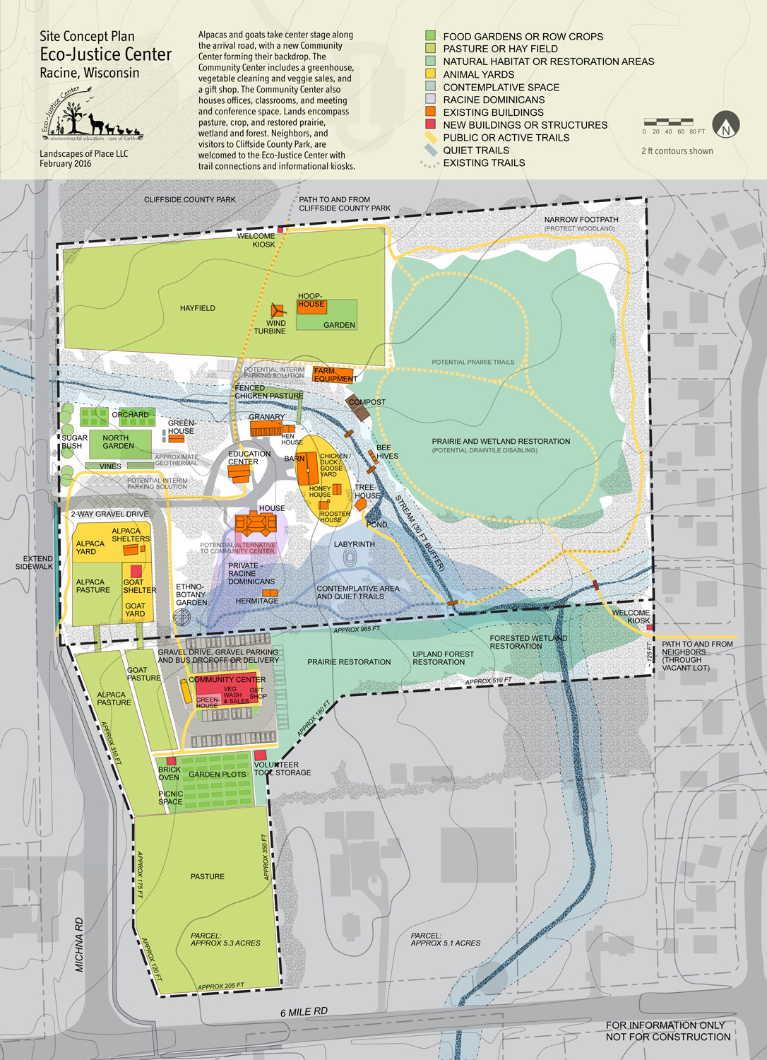 Eco-Justice Center plan