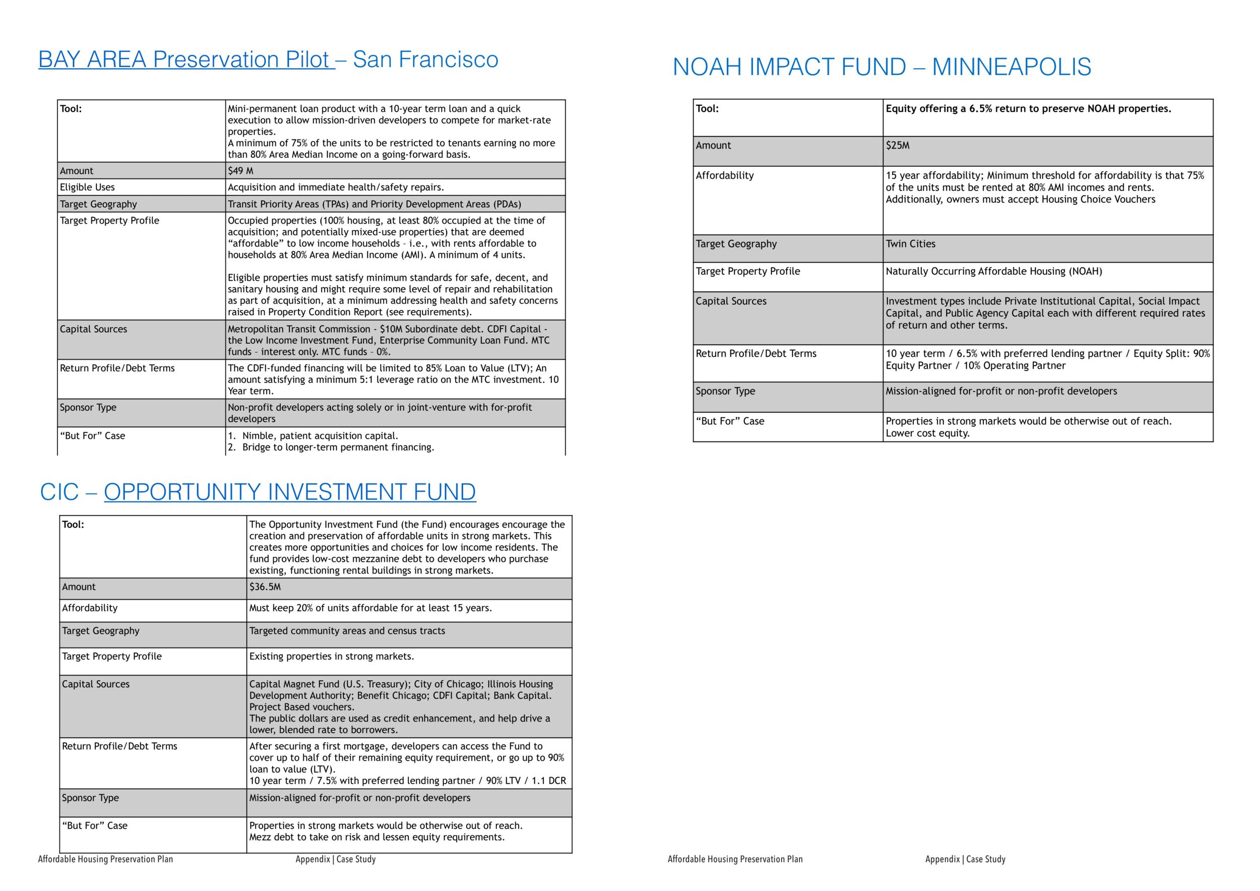 MDC Preservation Plan - June 2019-20.png
