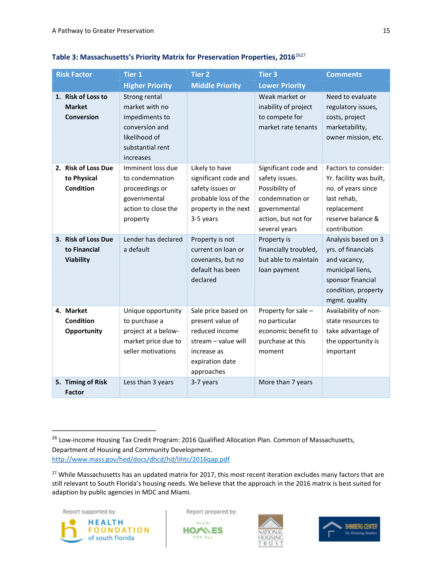 A Pathway to Greater Preservation - February 2018-23.png