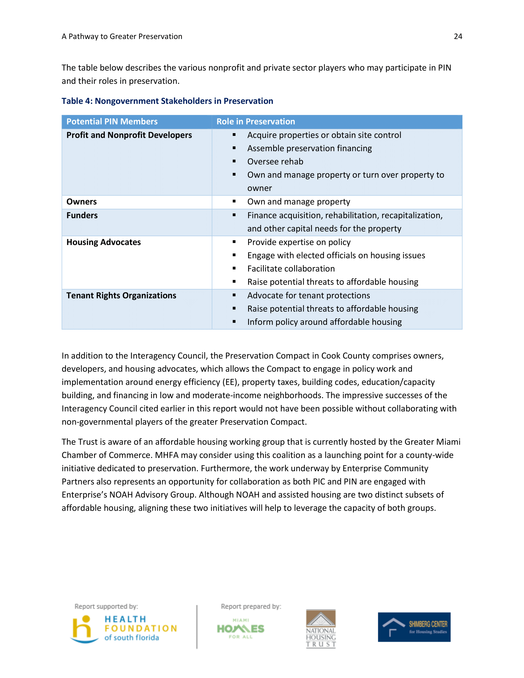 A Pathway to Greater Preservation - February 2018-32.png