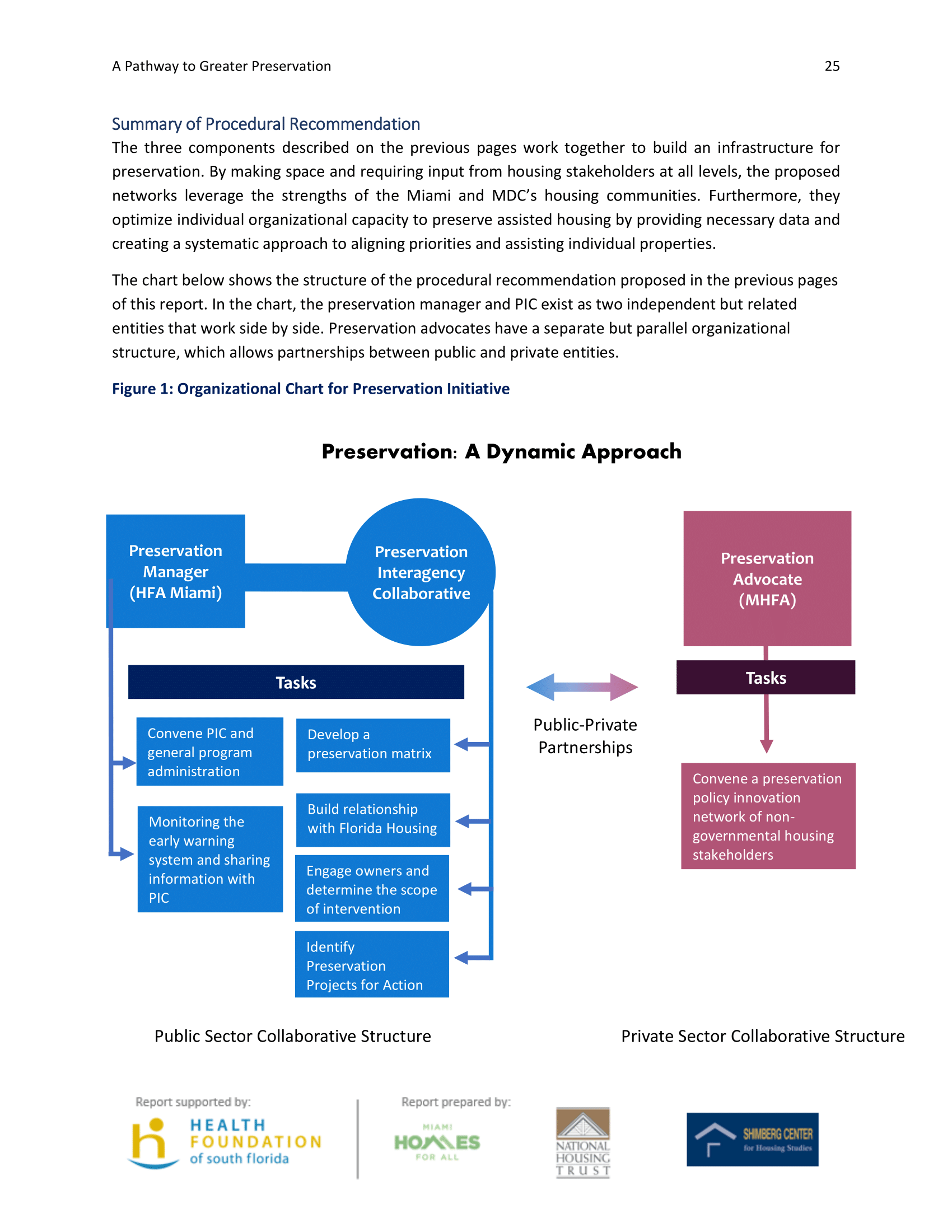 A Pathway to Greater Preservation - February 2018-33.png