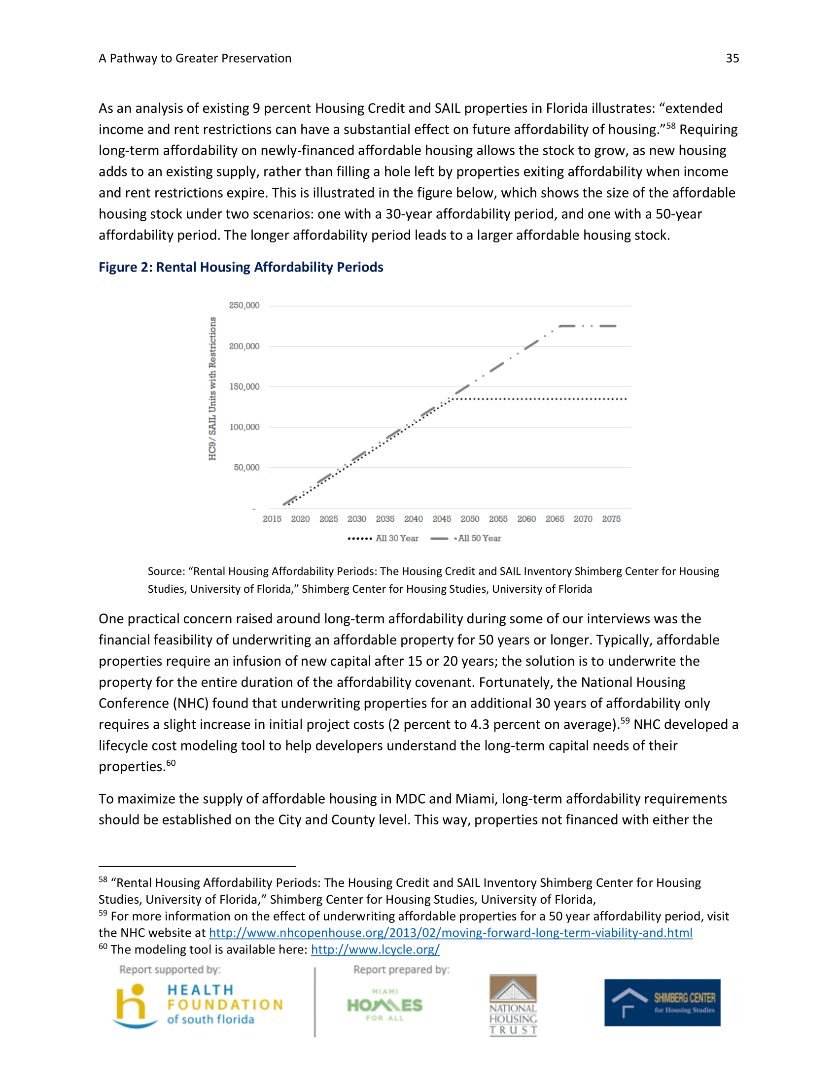 A Pathway to Greater Preservation - February 2018-43.png