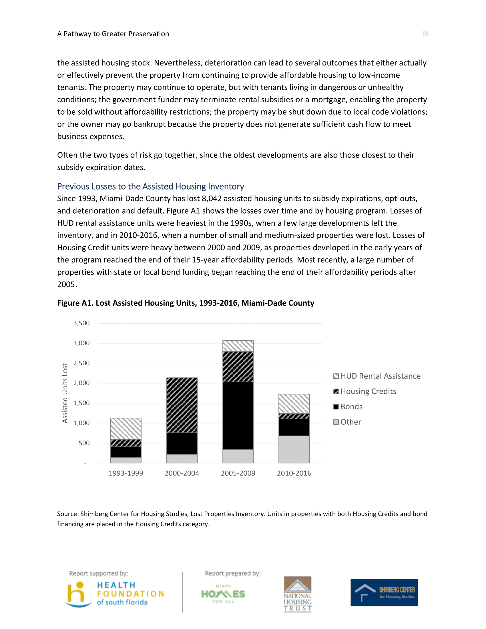 A Pathway to Greater Preservation - February 2018-49.png