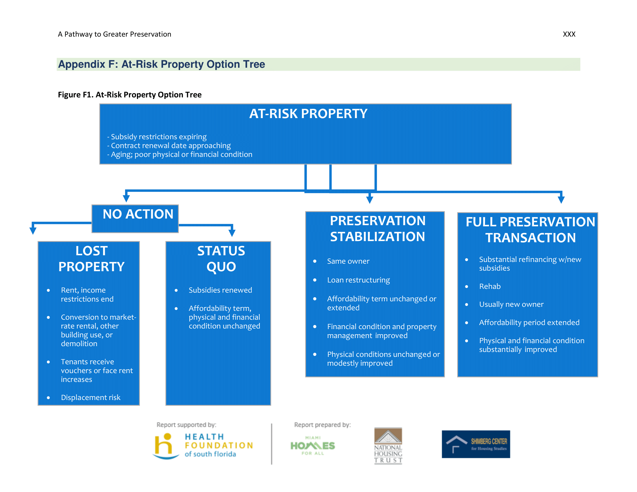 A Pathway to Greater Preservation - February 2018-76.png