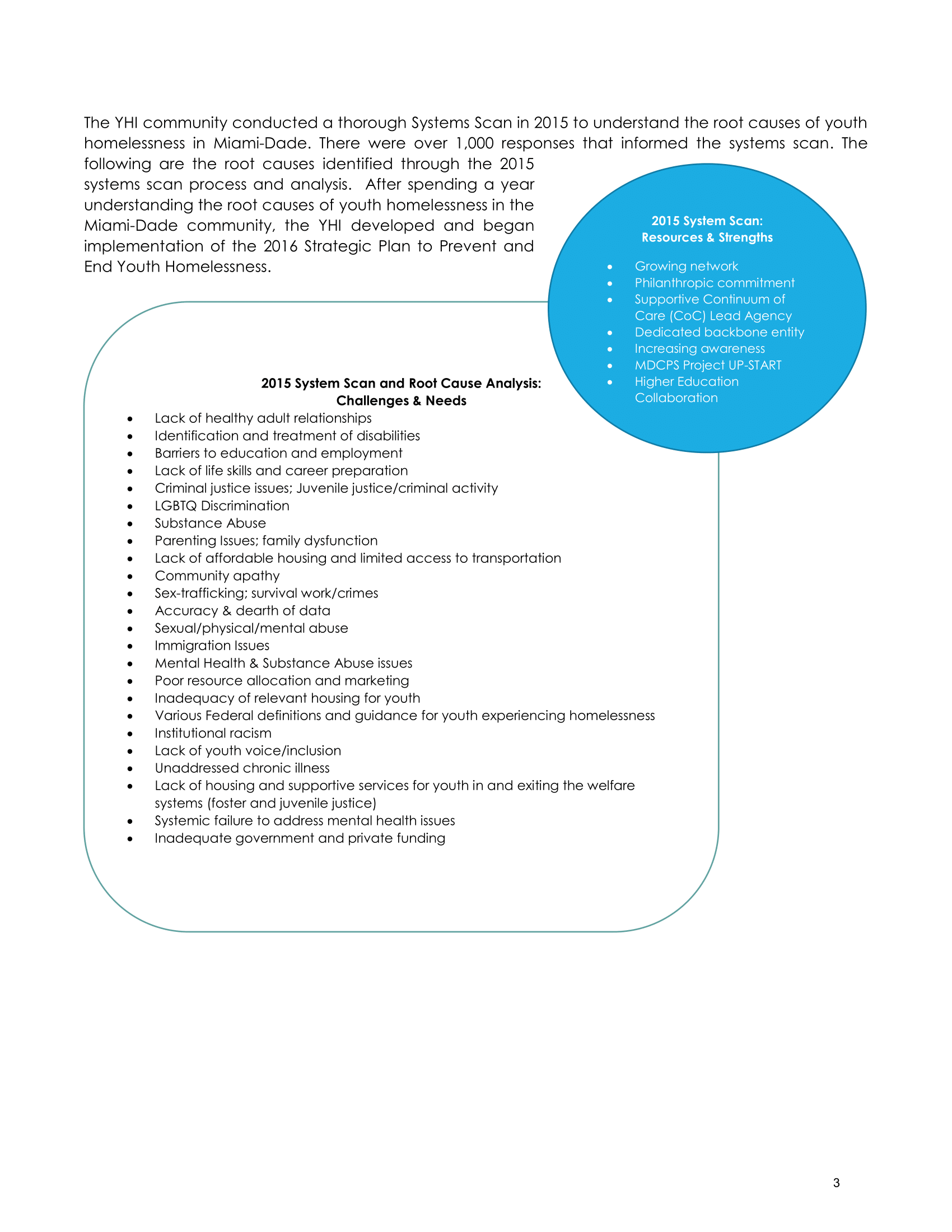 Comprehensive Plan to End and Prevent Homelessness in Miami-Dade County - December 2017-08.png