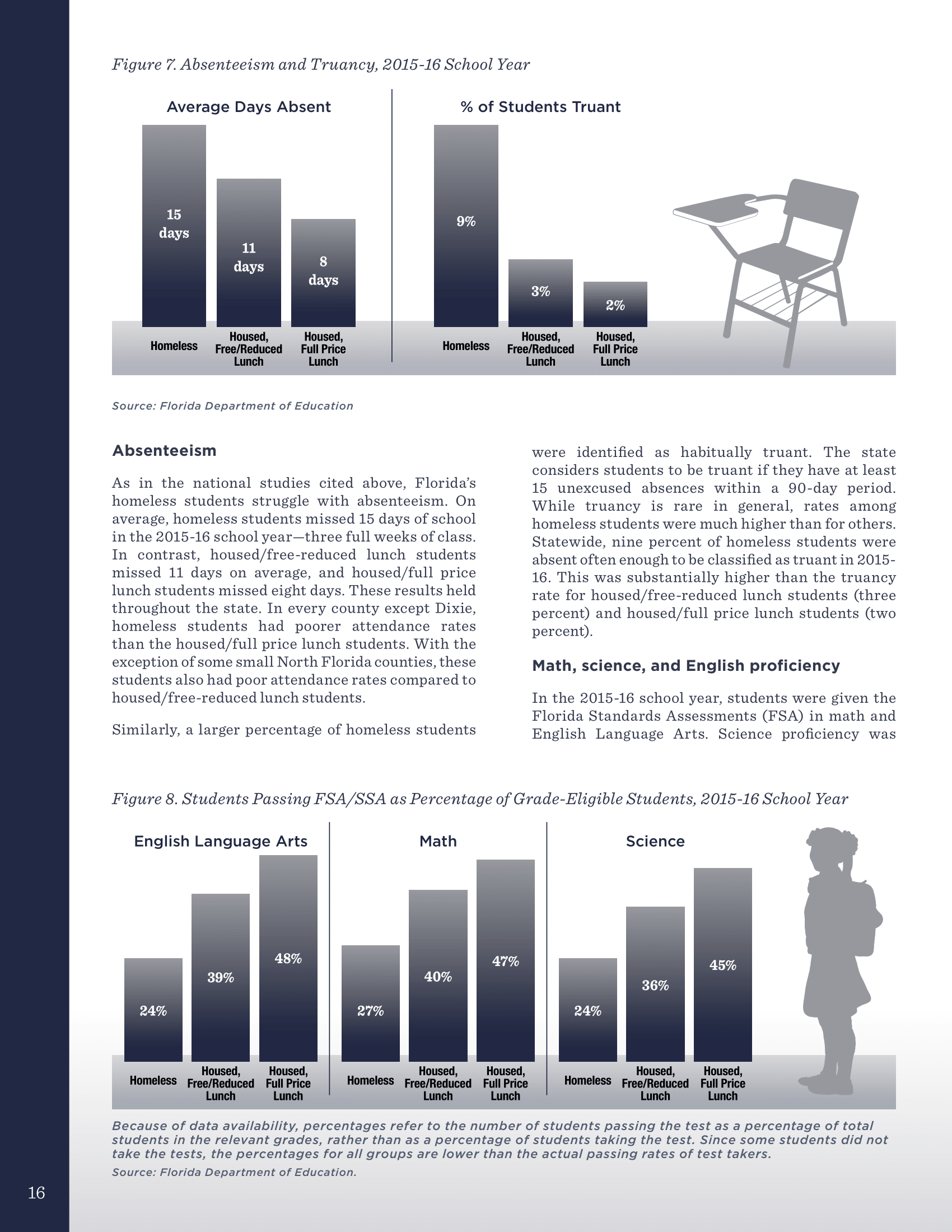 Homelessness and Education in Florida Impacts on Children and Youth - October 2017-16.png