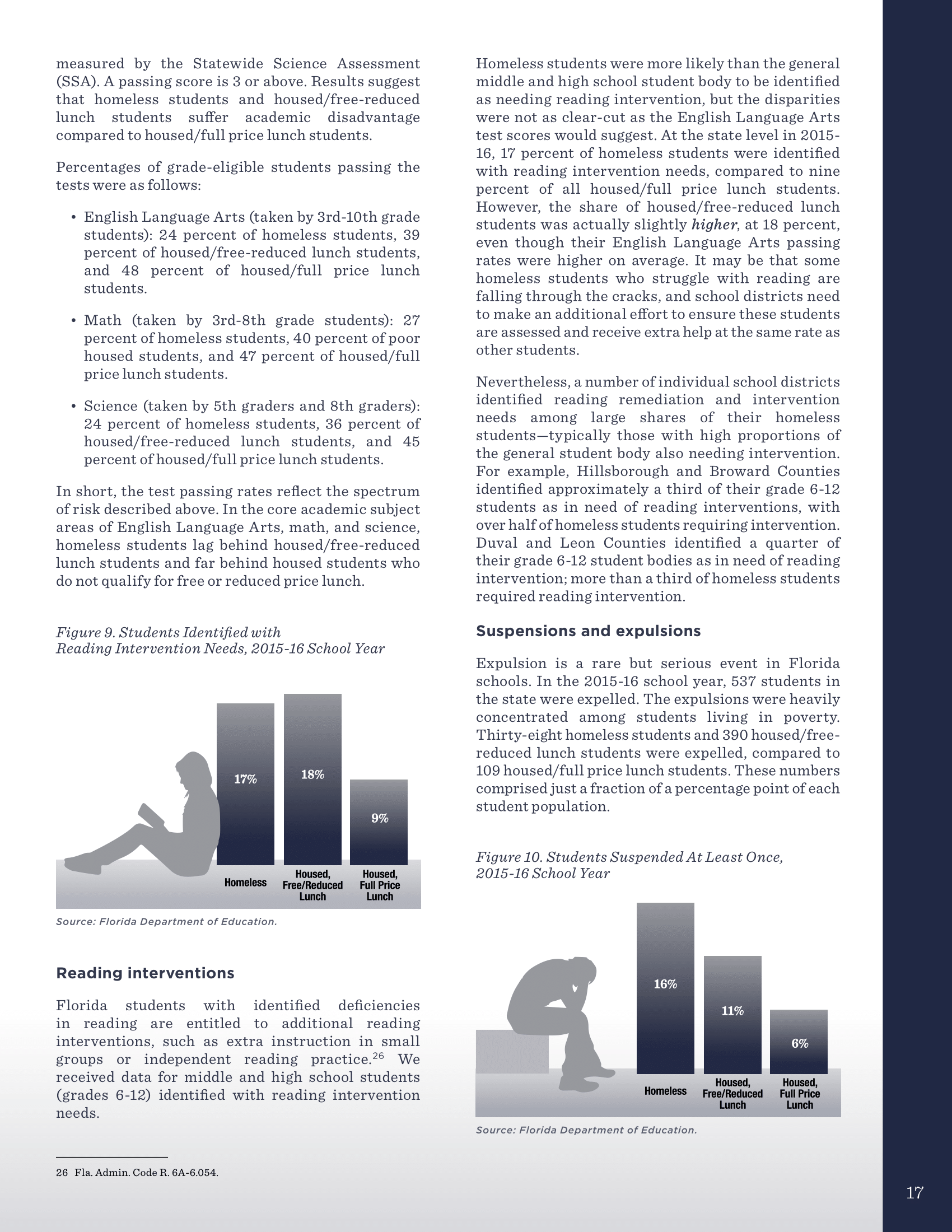Homelessness and Education in Florida Impacts on Children and Youth - October 2017-17.png