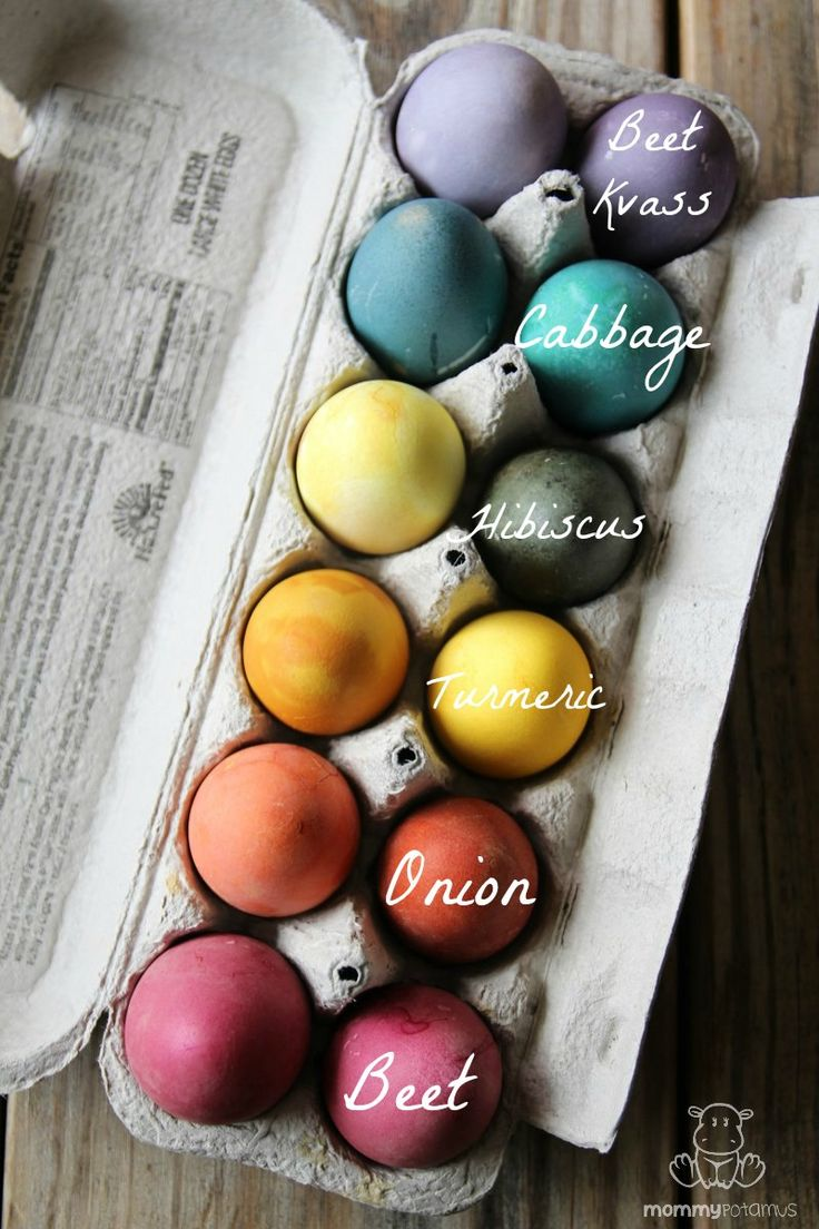 Via  https://www.mommypotamus.com/how-to-dye-easter-eggs-naturally-with-everyday-ingredients/
