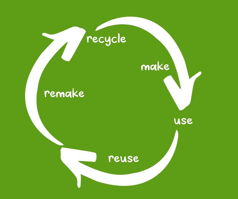 Circular economy.jpg