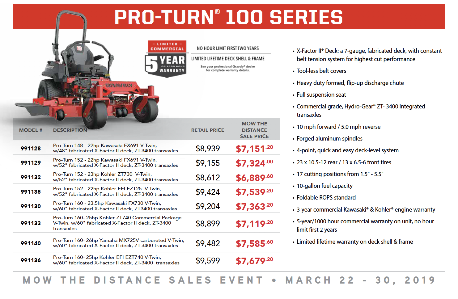 Mow the Distance Gravely Days March 22 -30, 2019 ProTurn 100
