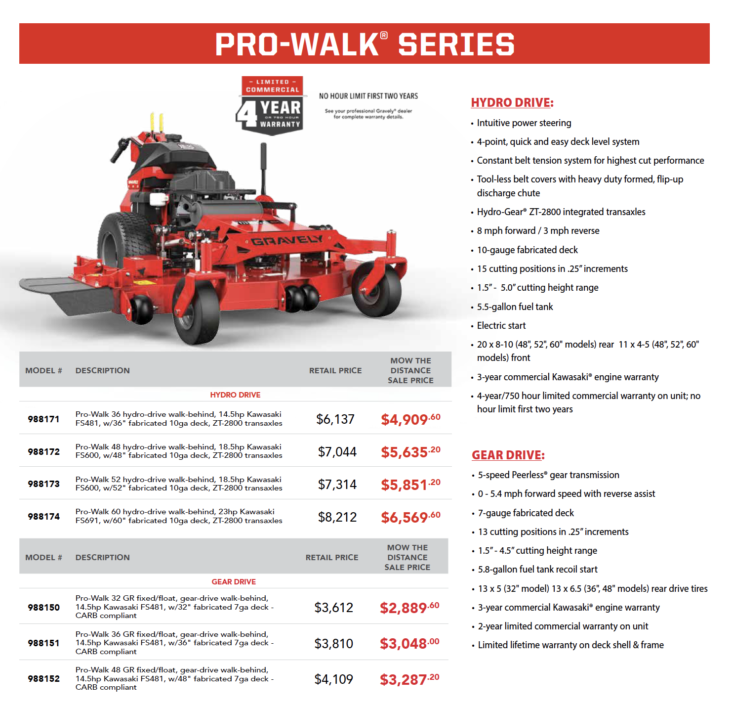 Mow the Distance Gravely Days March 22 -30, 2019