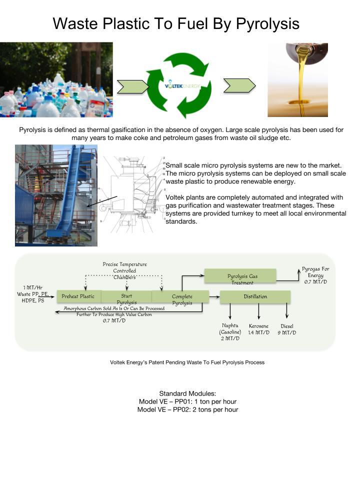 Plastics To Liquids.jpg
